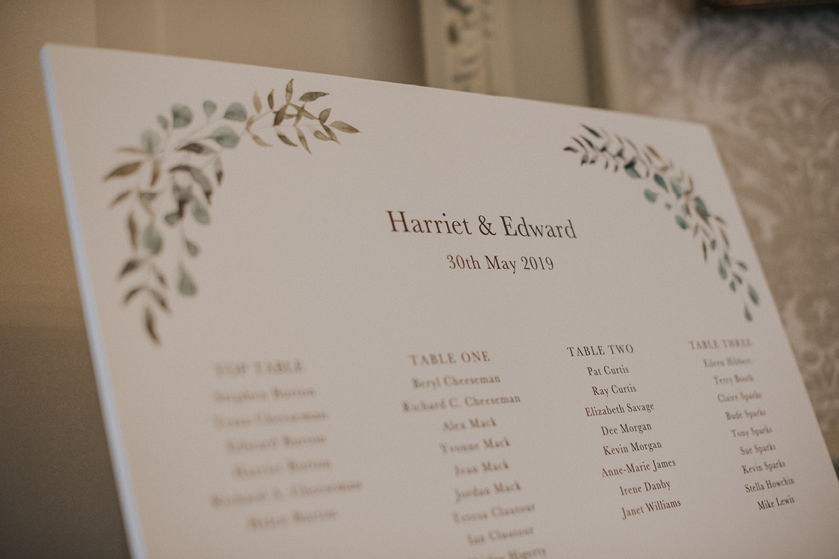 Horsley Tower table plan